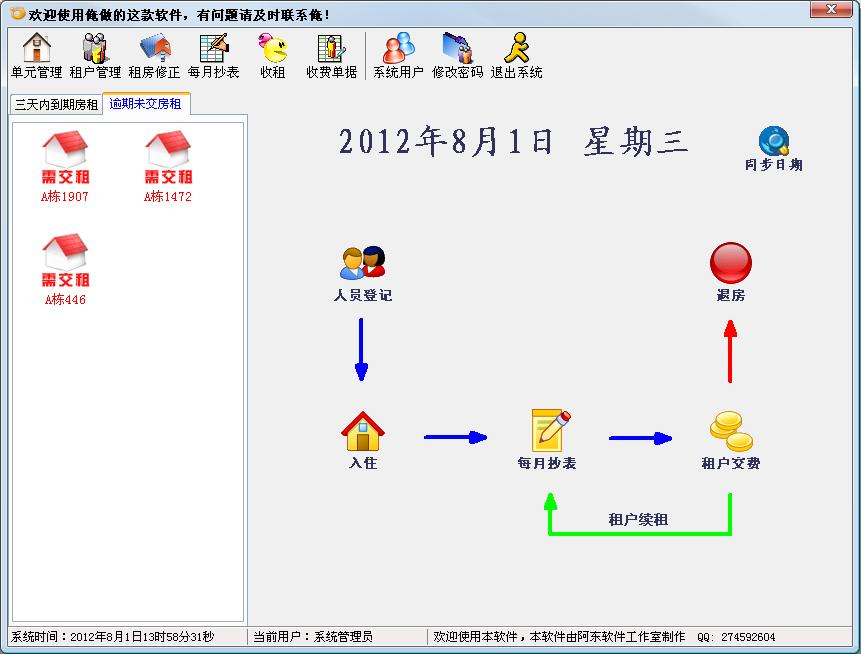 出租房管理软件